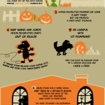 8 Tips to Keep Your Dog Safe This Halloween